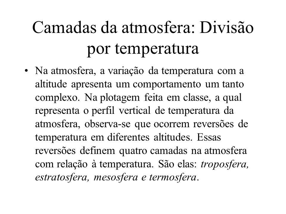 Camadas da atmosfera: Divisão por temperatura Na atmosfera, a variação da temperatura com a altitude apresenta um comportamento um tanto complexo. Na