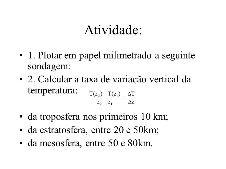 Atividade: 1. Plotar em papel milimetrado a seguinte sondagem: 2. Calcular a taxa de variação vertical da temperatura: da troposfera nos primeiros 10