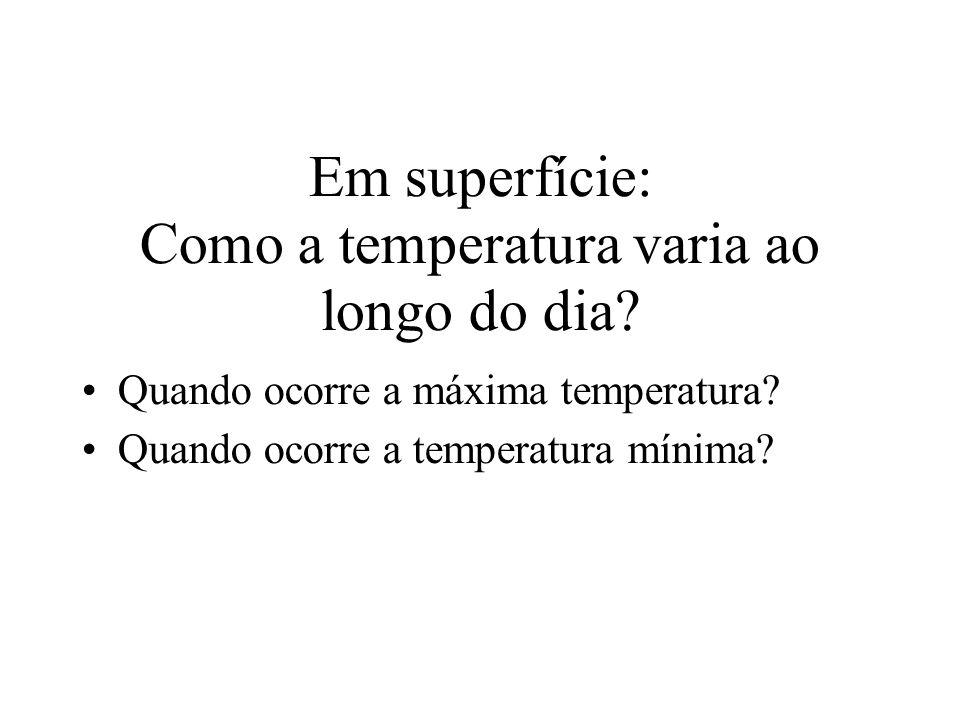 Em superfície: Como a temperatura varia ao longo do dia? Quando ocorre a máxima temperatura? Quando ocorre a temperatura mínima?
