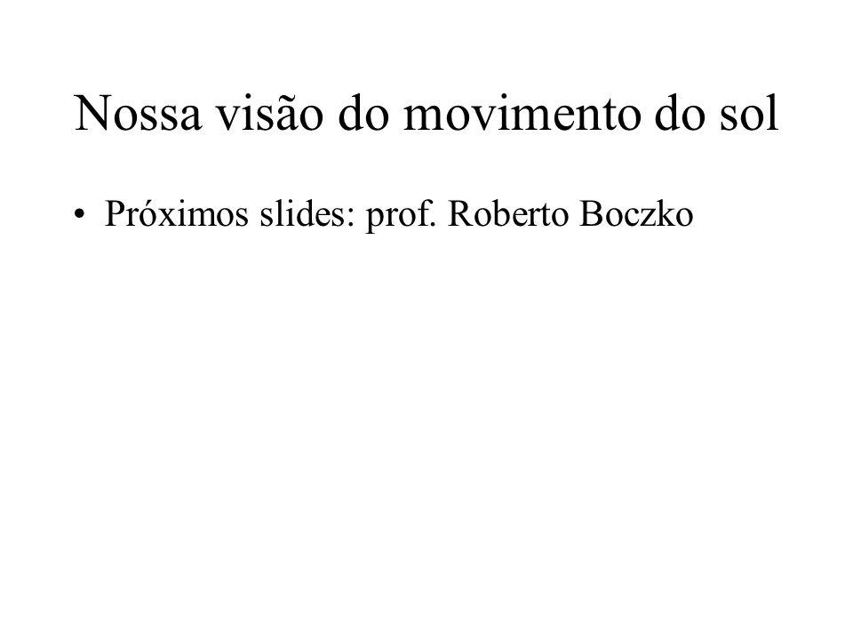 Nossa visão do movimento do sol Próximos slides: prof. Roberto Boczko