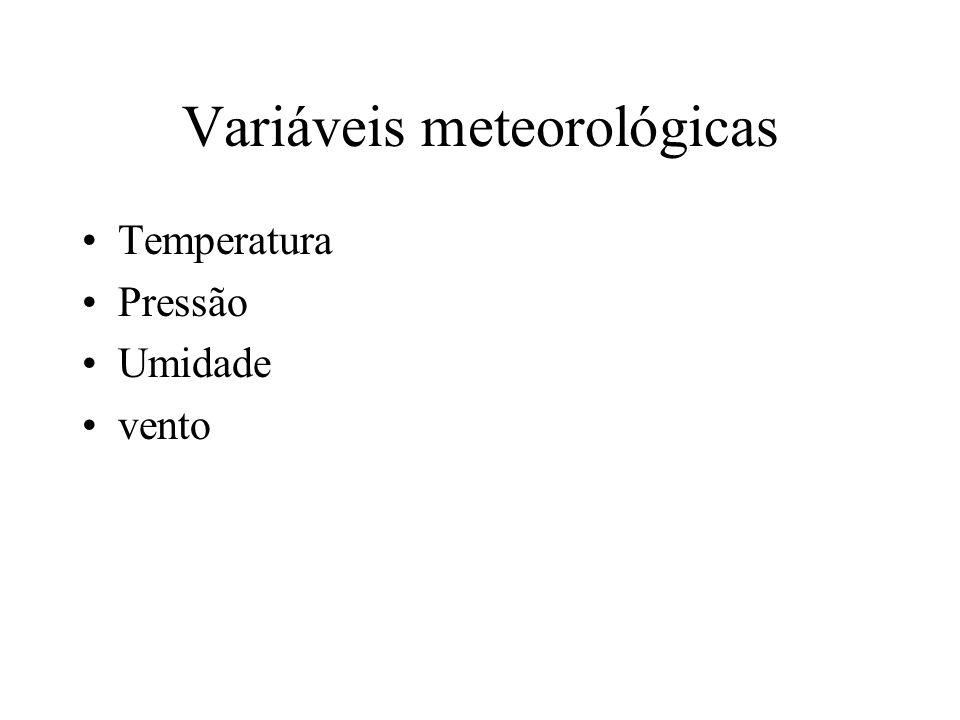 Variáveis meteorológicas Temperatura Pressão Umidade vento