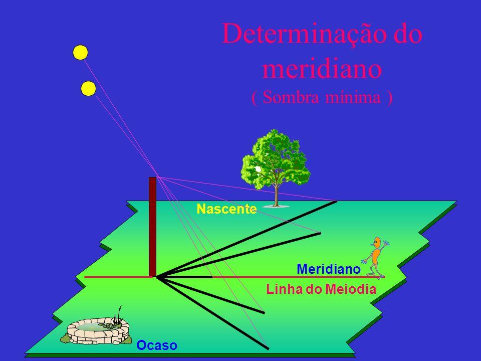 Determinação do meridiano ( Sombra mínima ) Nascente Ocaso Linha do Meiodia Meridiano