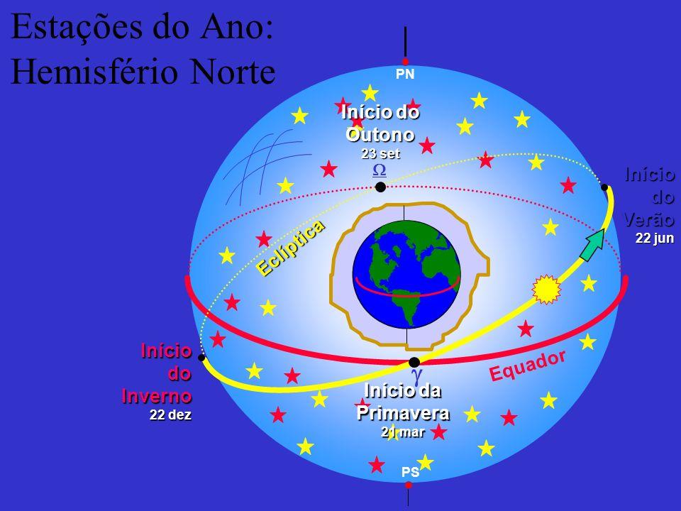 Estações do Ano: Hemisfério Norte Equador PN Eclíptica Início do Verão 22 jun IníciodoInverno 22 dez Início da Primavera 21 mar Início do Outono 23 se