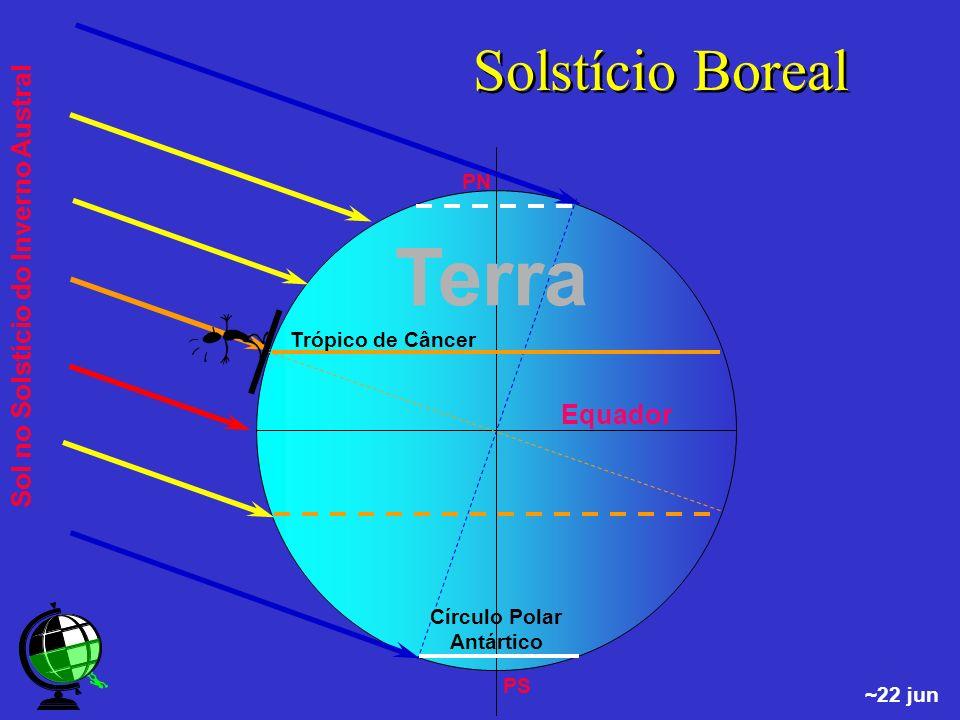 Solstício Boreal Sol no Solstício do Inverno Austral PN PS Equador Trópico de Câncer Círculo Polar Antártico ~22 jun Terra