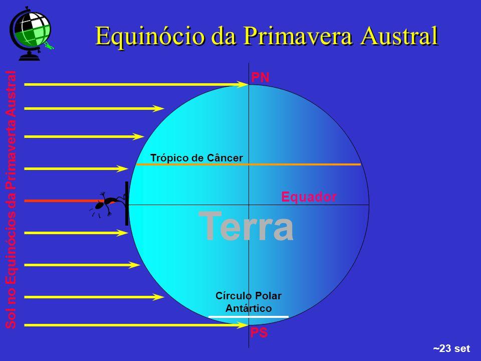 Equinócio da Primavera Austral Sol no Equinócios da Primaverta Austral PN PS Equador Trópico de Câncer Círculo Polar Antártico ~23 set Terra