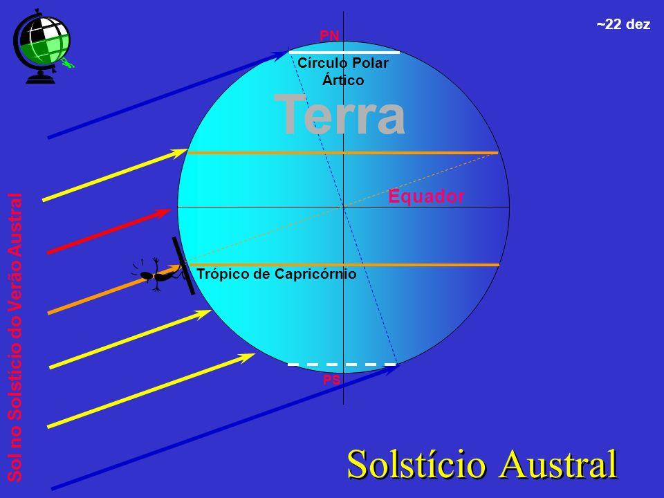 Solstício Austral Sol no Solstício do Verão Austral PN PS Equador Trópico de Capricórnio Círculo Polar Ártico ~22 dez Terra