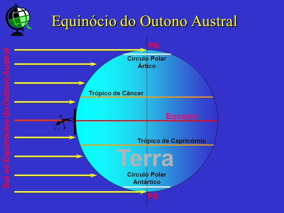 Equinócio do Outono Austral Sol no Equinócios do Outono Austral PN PS Equador Trópico de Câncer Círculo Polar Antártico Trópico de Capricórnio Círculo