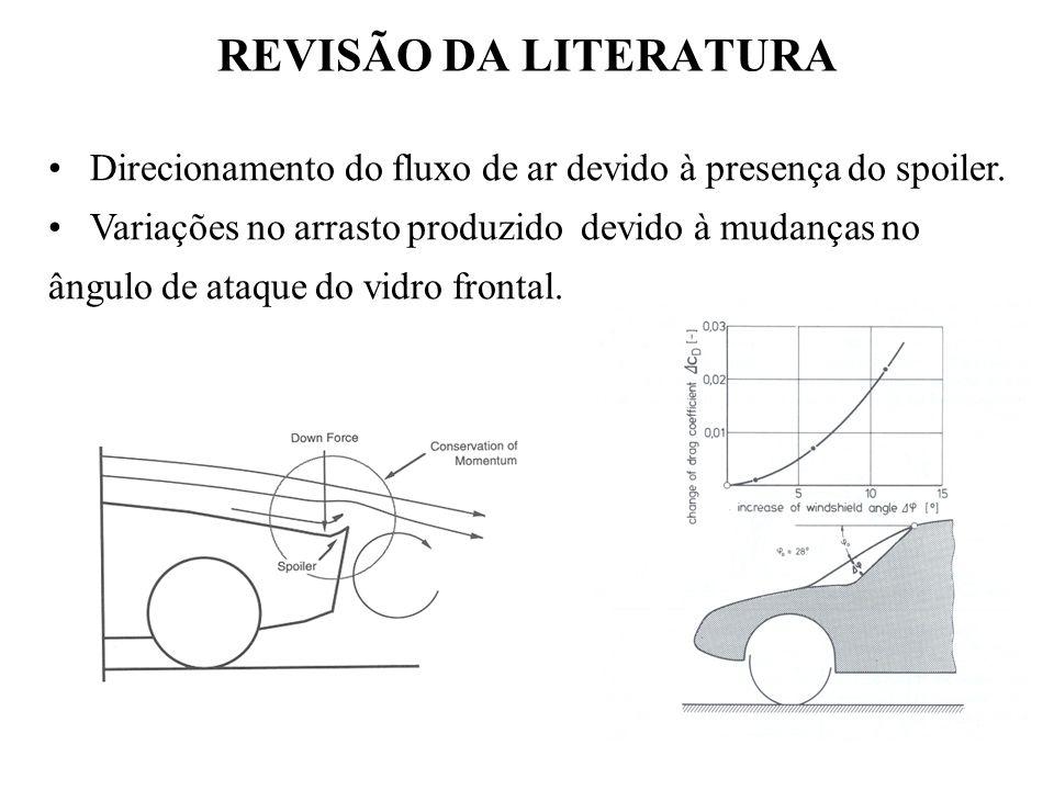 REVISÃO DA LITERATURA Direcionamento do fluxo de ar devido à presença do spoiler. Variações no arrasto produzido devido à mudanças no ângulo de ataque