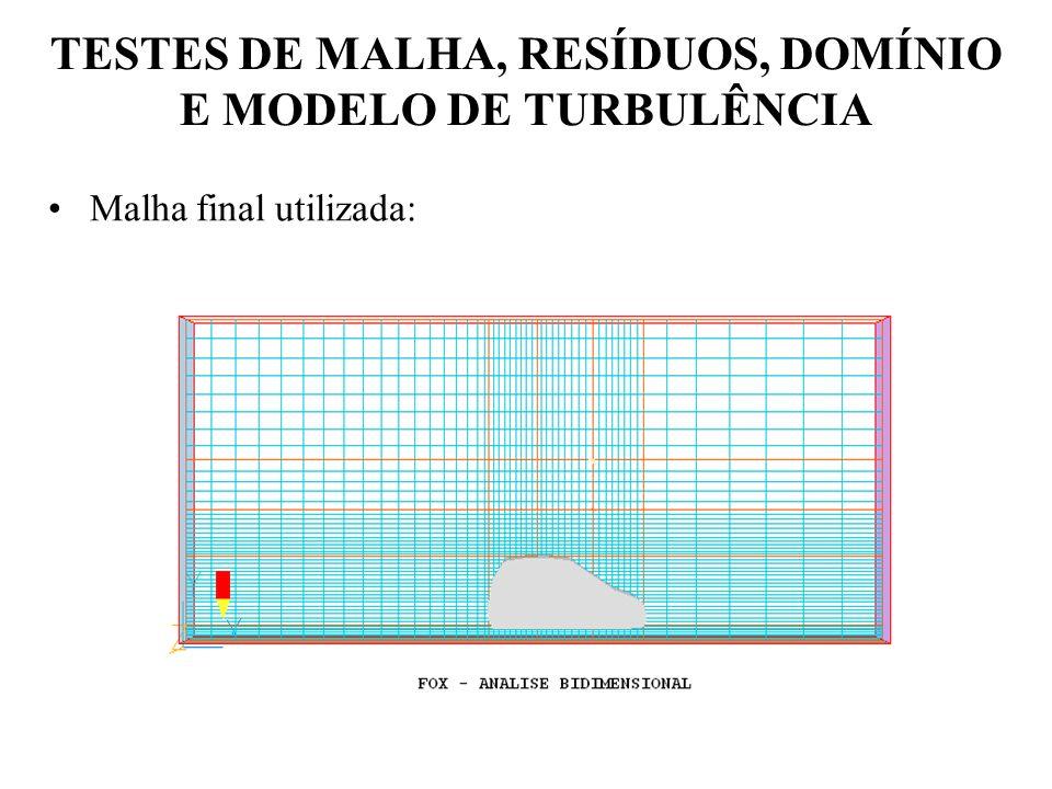 Malha final utilizada: TESTES DE MALHA, RESÍDUOS, DOMÍNIO E MODELO DE TURBULÊNCIA