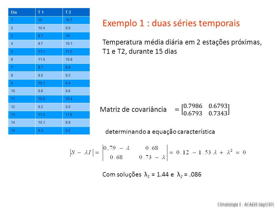 Exemplo 1 : duas séries temporais Temperatura média diária em 2 estações próximas, T1 e T2, durante 15 dias DiaT 1T 2 11010.7 210.49.8 39.710 49.710.1