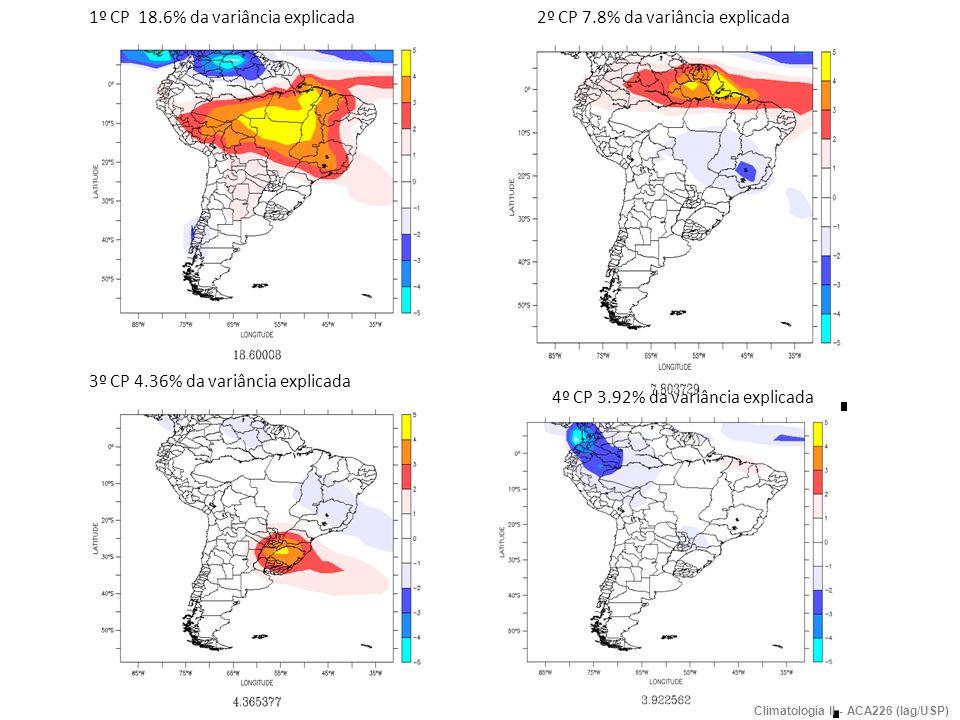 1º CP 18.6% da variância explicada2º CP 7.8% da variância explicada 3º CP 4.36% da variância explicada 4º CP 3.92% da variância explicada Climatologia