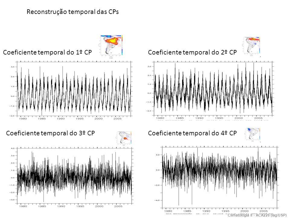 Coeficiente temporal do 1º CPCoeficiente temporal do 2º CP Coeficiente temporal do 3º CPCoeficiente temporal do 4º CP Reconstrução temporal das CPs Cl