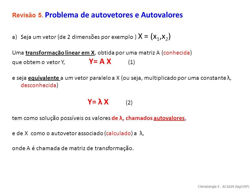 Revisão 5. Problema de autovetores e Autovalores a)Seja um vetor (de 2 dimensões por exemplo ) X = (x 1,x 2 ) Uma transformação linear em X, obtida po