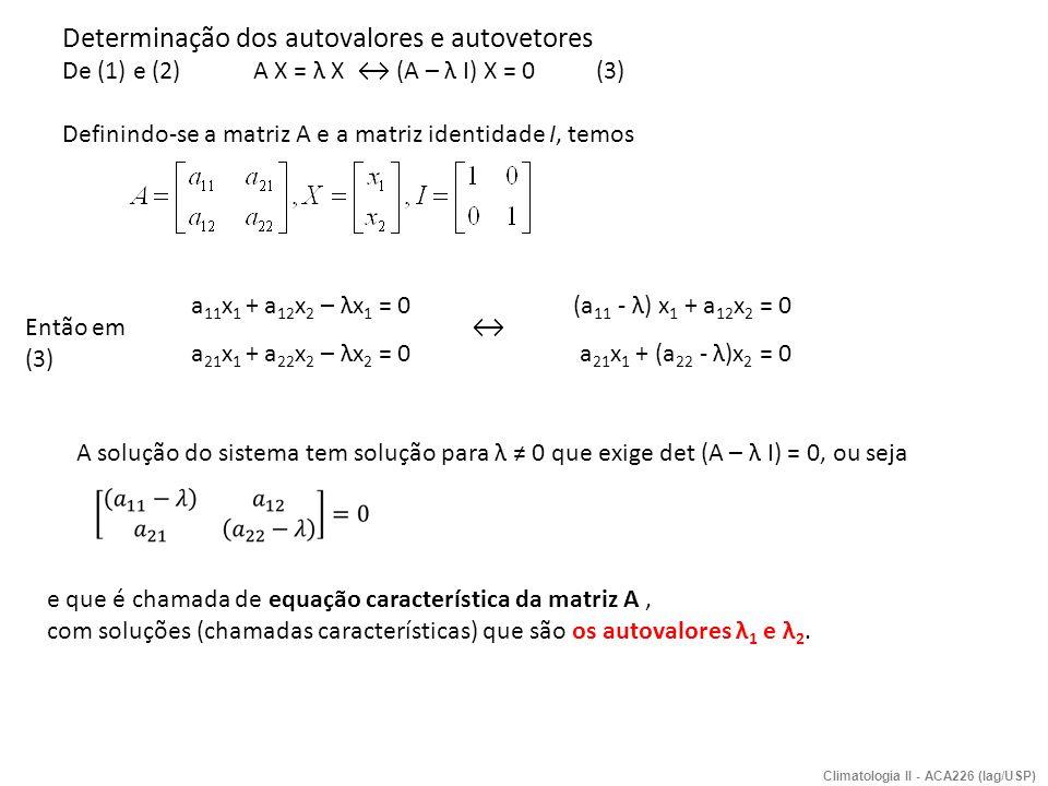 Determinação dos autovalores e autovetores De (1) e (2) A X = λ X (A – λ I) X = 0 (3) Definindo-se a matriz A e a matriz identidade I, temos Então em