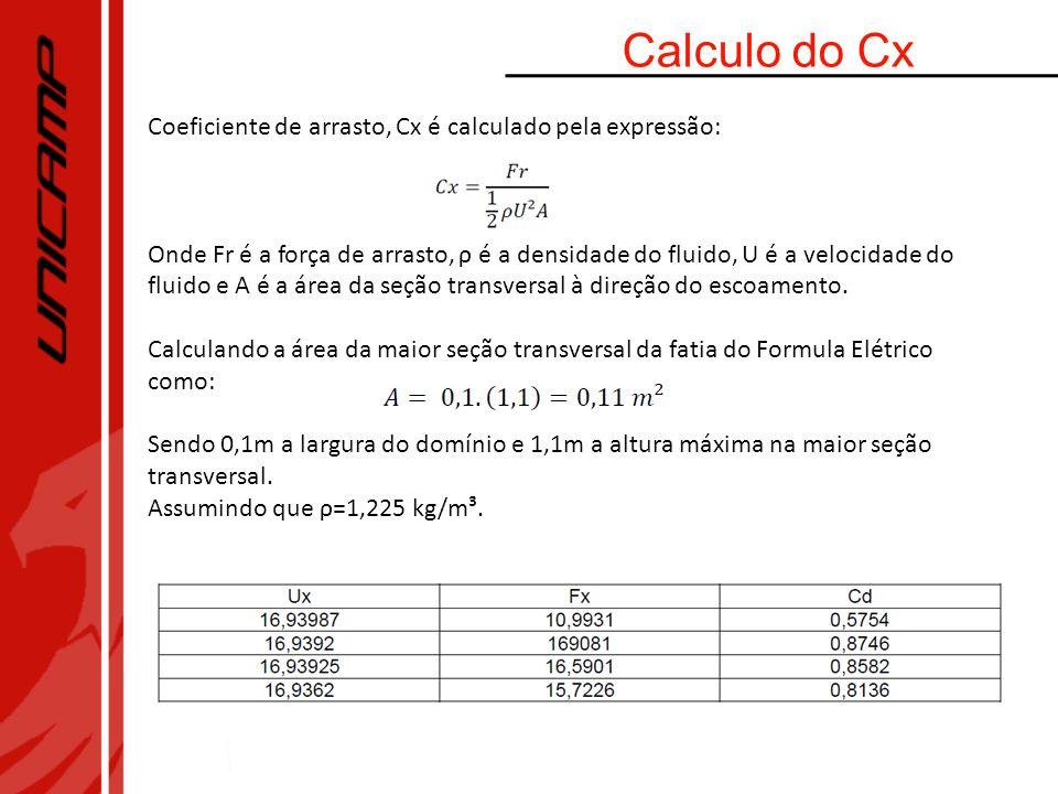 Coeficiente de arrasto, Cx é calculado pela expressão: Onde Fr é a força de arrasto, ρ é a densidade do fluido, U é a velocidade do fluido e A é a áre