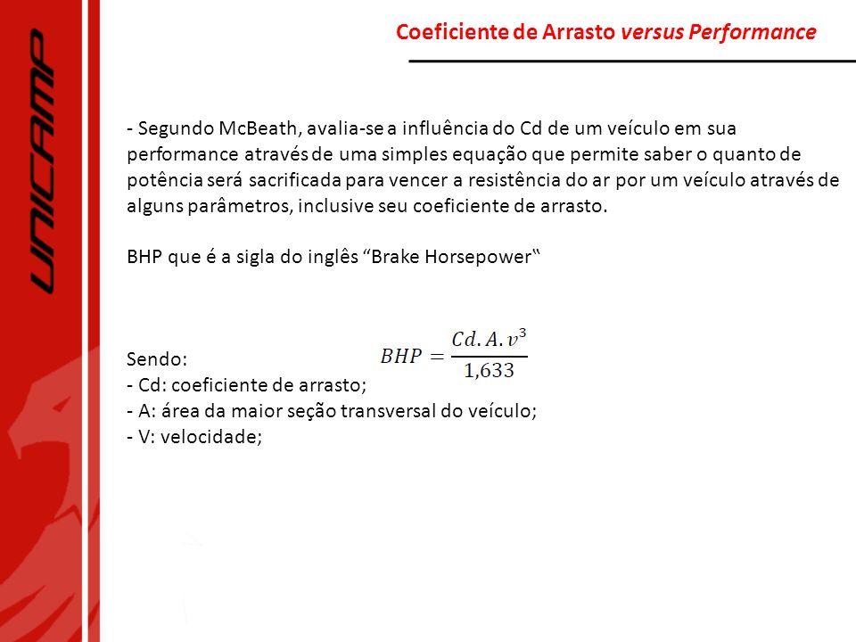 Coeficiente de Arrasto versus Performance - Segundo McBeath, avalia-se a influência do Cd de um veículo em sua performance através de uma simples equa