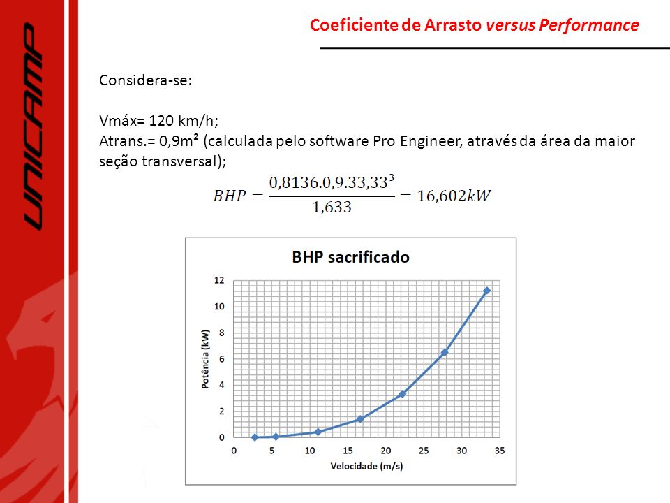 Coeficiente de Arrasto versus Performance Considera-se: Vmáx= 120 km/h; Atrans.= 0,9m² (calculada pelo software Pro Engineer, através da área da maior