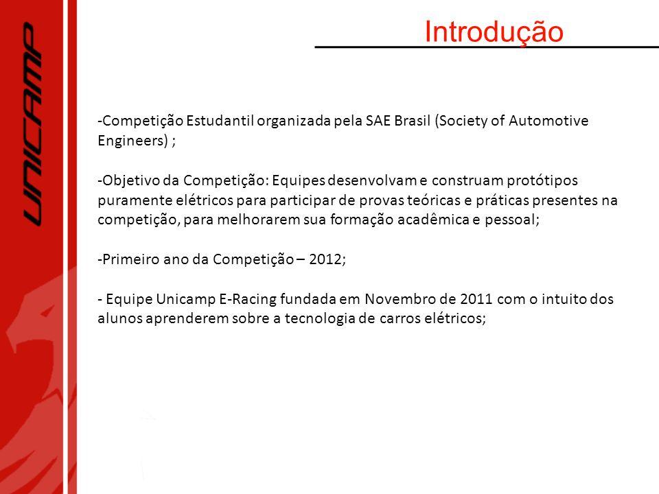 Introdução -Competição Estudantil organizada pela SAE Brasil (Society of Automotive Engineers) ; -Objetivo da Competição: Equipes desenvolvam e constr