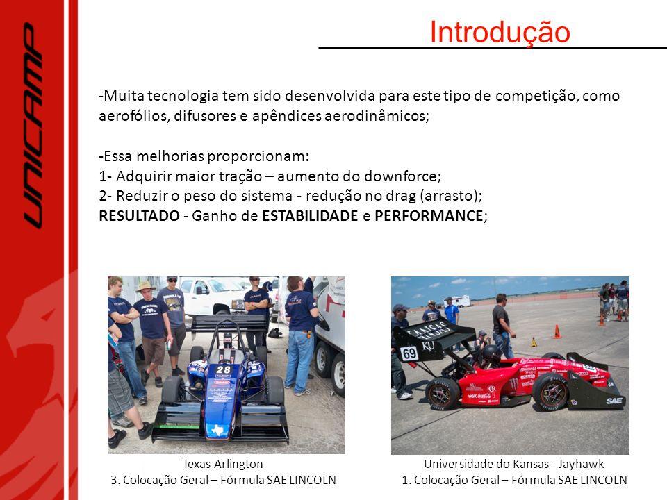 Introdução -Muita tecnologia tem sido desenvolvida para este tipo de competição, como aerofólios, difusores e apêndices aerodinâmicos; -Essa melhorias