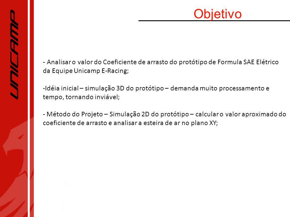 Objetivo - Analisar o valor do Coeficiente de arrasto do protótipo de Formula SAE Elétrico da Equipe Unicamp E-Racing; -Idéia inicial – simulação 3D d