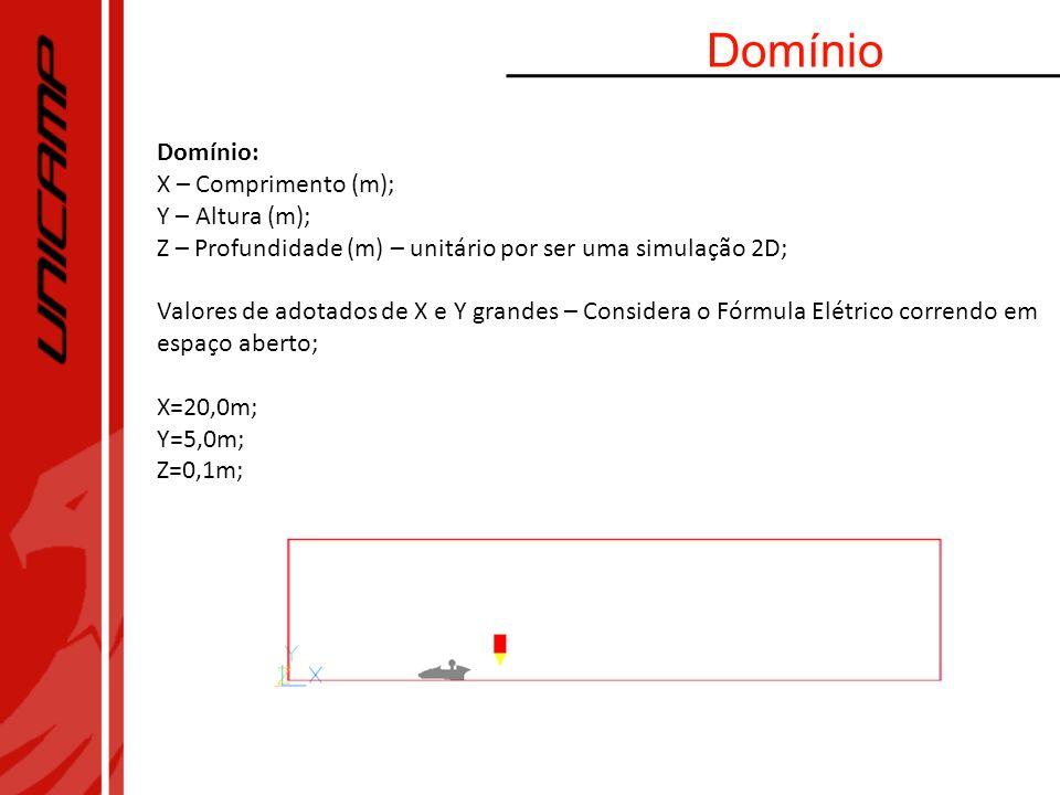 Domínio Domínio: X – Comprimento (m); Y – Altura (m); Z – Profundidade (m) – unitário por ser uma simulação 2D; Valores de adotados de X e Y grandes –