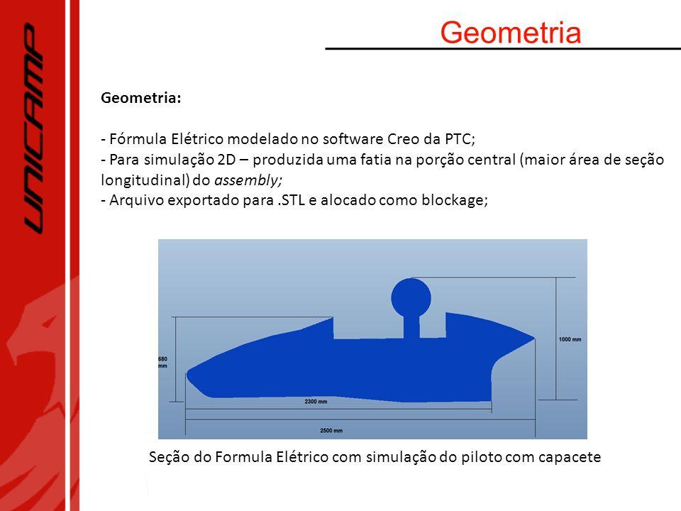 Geometria Geometria: - Fórmula Elétrico modelado no software Creo da PTC; - Para simulação 2D – produzida uma fatia na porção central (maior área de s