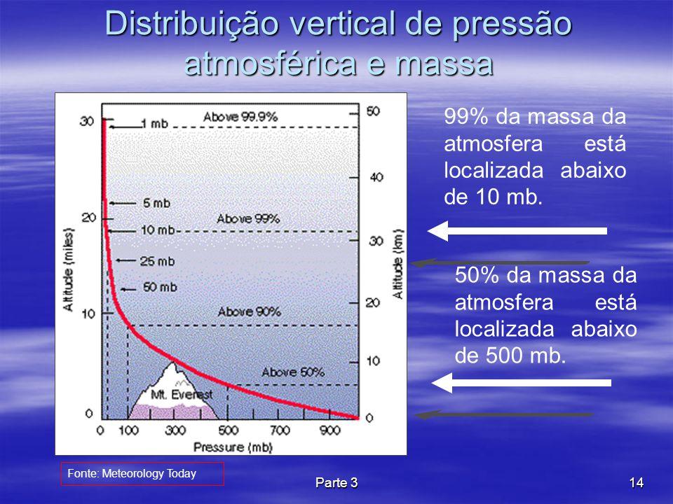 Parte 314 Distribuição vertical de pressão atmosférica e massa 99% da massa da atmosfera está localizada abaixo de 10 mb. 50% da massa da atmosfera es