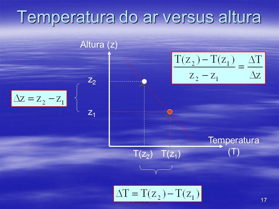 Parte 317 z2z2 z1z1 T(z 2 )T(z 1 ) Temperatura (T) Altura (z) Temperatura do ar versus altura