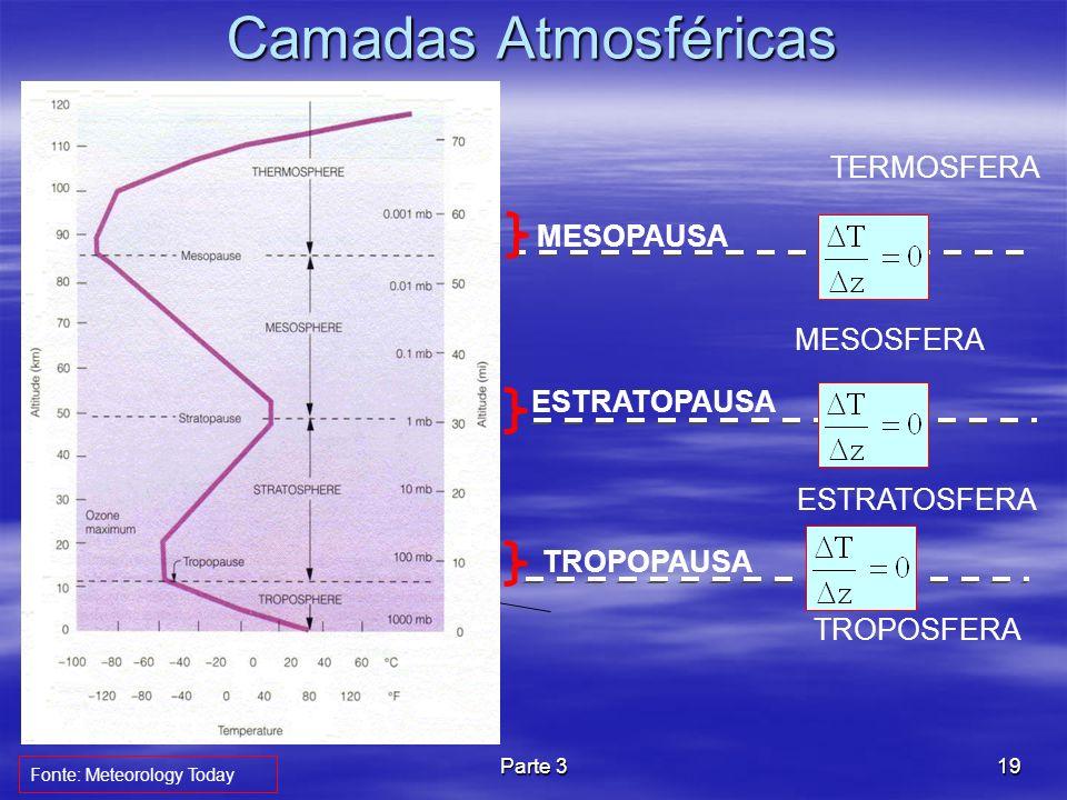 Parte 319 ESTRATOSFERA TERMOSFERA MESOSFERA TROPOSFERA MESOPAUSA ESTRATOPAUSA TROPOPAUSA Camadas Atmosféricas Fonte: Meteorology Today