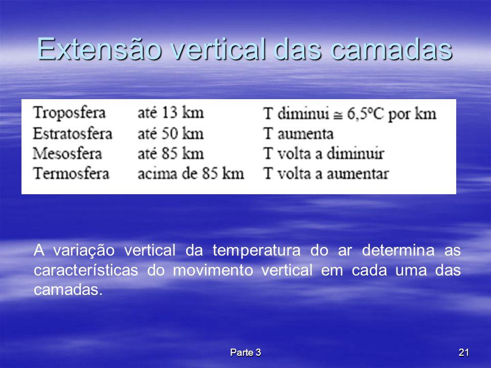 Parte 321 Extensão vertical das camadas A variação vertical da temperatura do ar determina as características do movimento vertical em cada uma das ca
