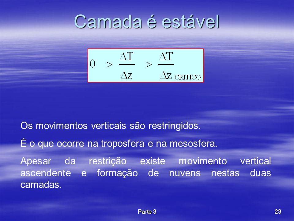 Parte 323 Camada é estável Os movimentos verticais são restringidos. É o que ocorre na troposfera e na mesosfera. Apesar da restrição existe movimento