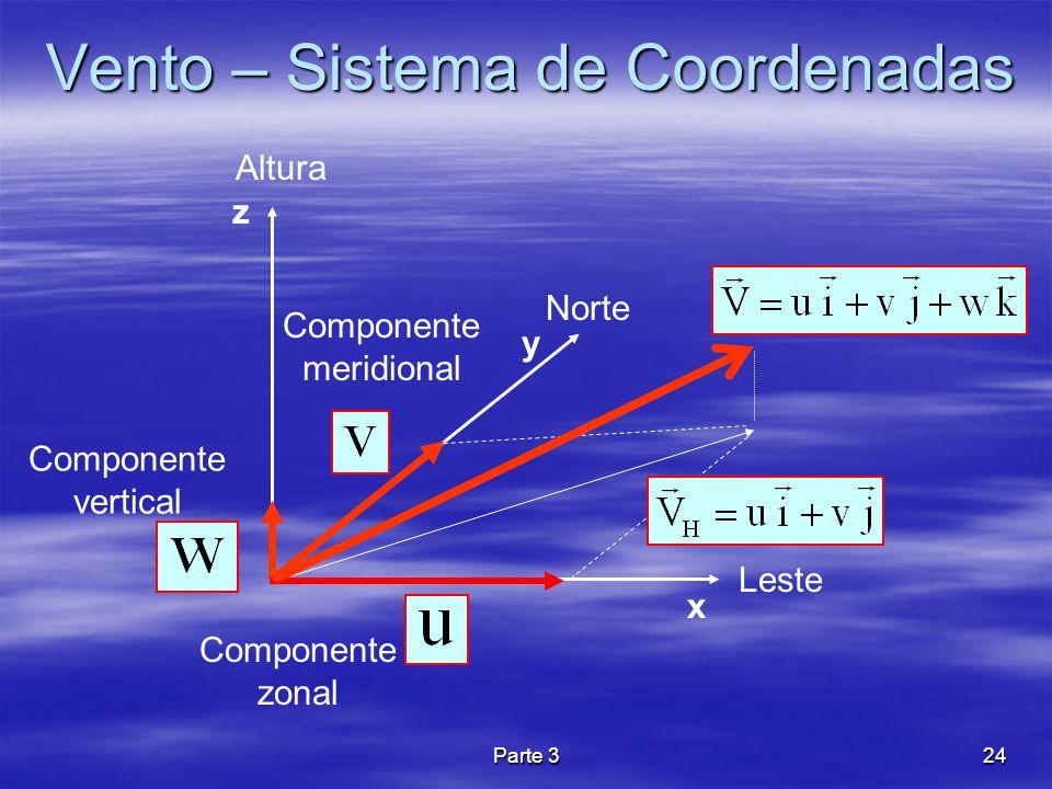 Parte 324 Vento – Sistema de Coordenadas Leste x Norte y z Altura Componente zonal Componente meridional Componente vertical