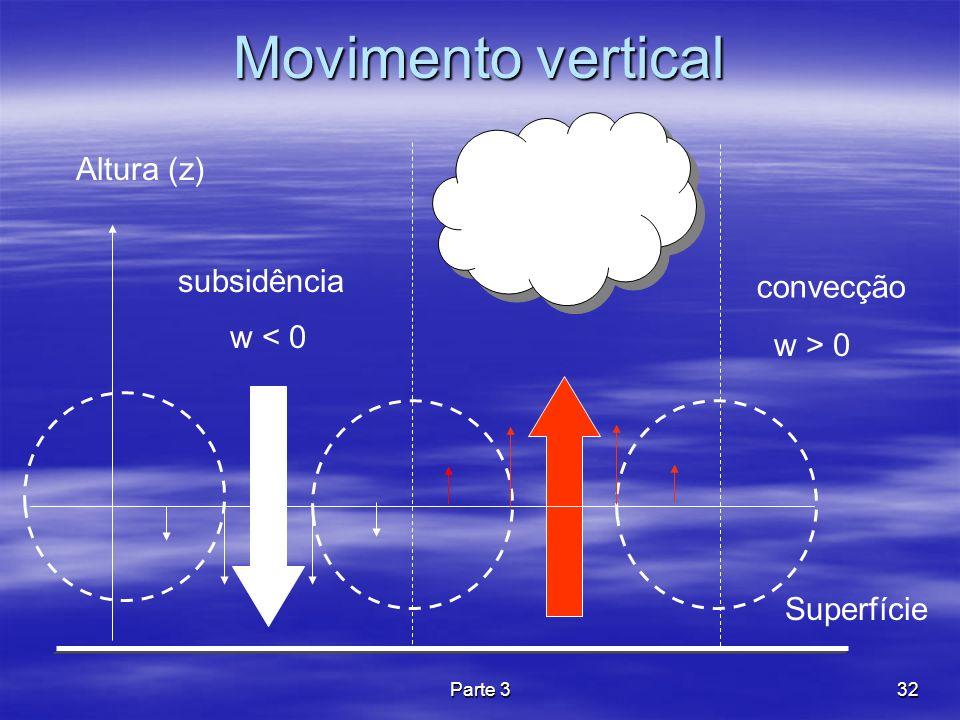 Parte 332 Movimento vertical Superfície Altura (z) w > 0 w < 0 subsidência convecção