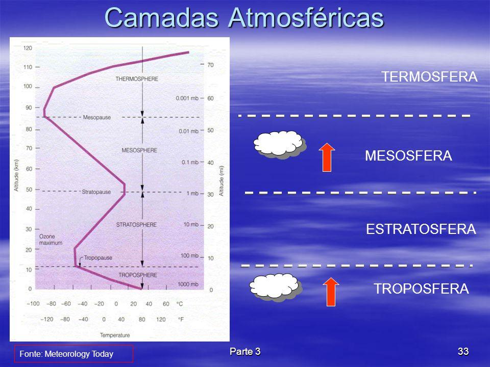 Parte 333 ESTRATOSFERA TERMOSFERA MESOSFERA TROPOSFERA Camadas Atmosféricas Fonte: Meteorology Today
