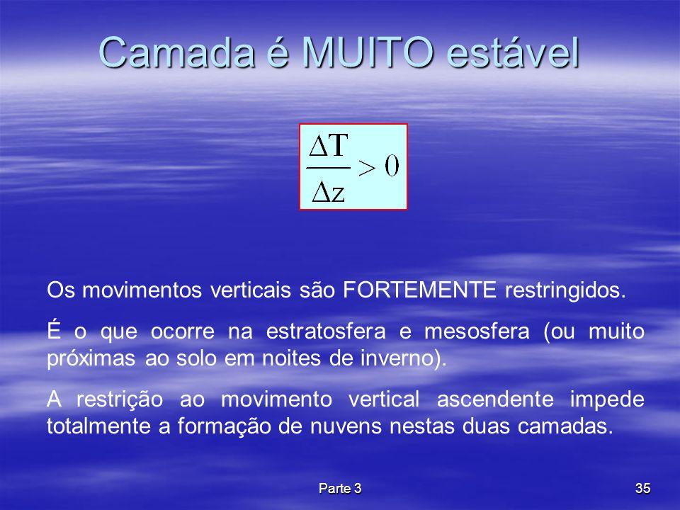 Parte 335 Camada é MUITO estável Os movimentos verticais são FORTEMENTE restringidos. É o que ocorre na estratosfera e mesosfera (ou muito próximas ao