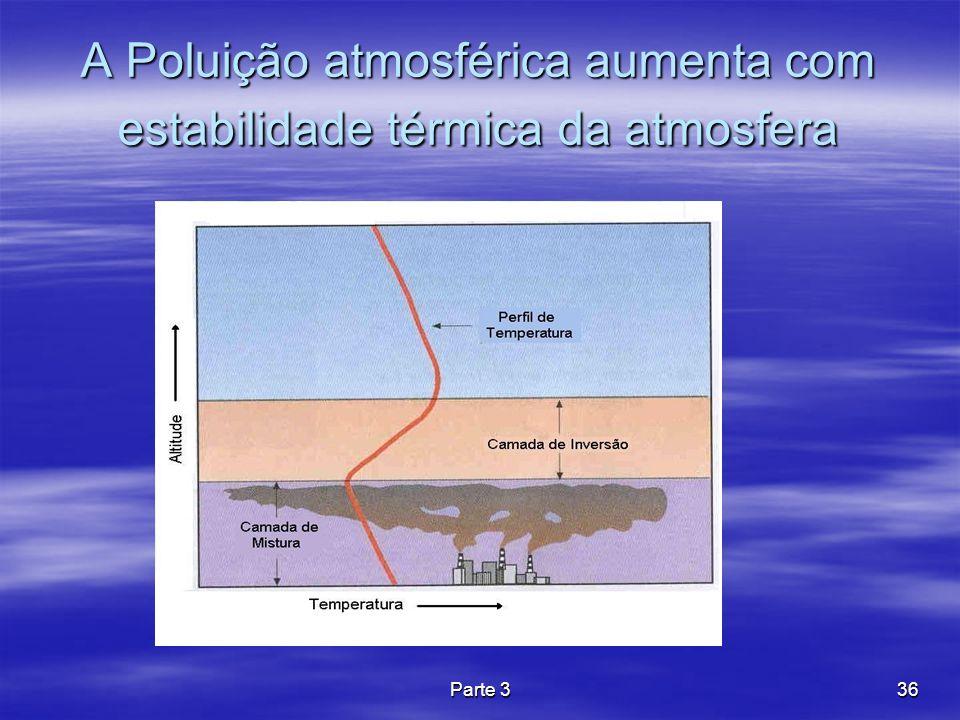 Parte 336 A Poluição atmosférica aumenta com estabilidade térmica da atmosfera