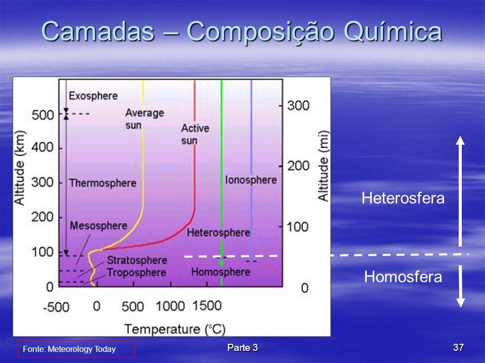 Parte 337 Camadas – Composição Química Heterosfera Homosfera Fonte: Meteorology Today