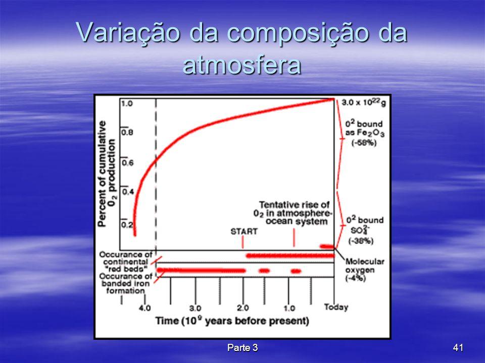 Parte 341 Variação da composição da atmosfera