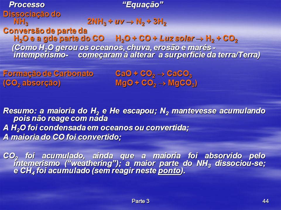 Parte 344 Processo Equação Processo Equação Dissociação do NH 3 2NH 3 + uv N 2 + 3H 2 Conversão de parte da H 2 O e a gde parte do CO H 2 O + CO + Luz
