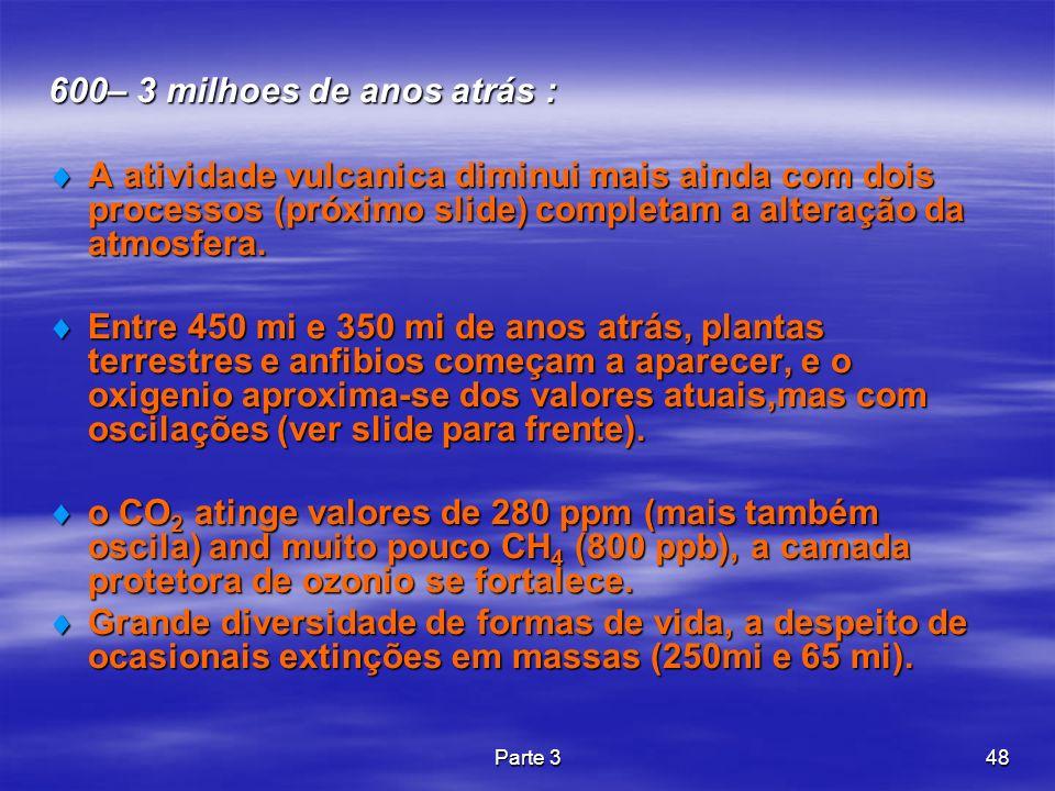 Parte 348 600– 3 milhoes de anos atrás : A atividade vulcanica diminui mais ainda com dois processos (próximo slide) completam a alteração da atmosfer