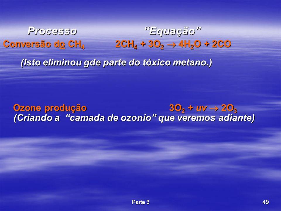 Parte 349 ProcessoEquação ProcessoEquação Conversão do CH 4 2CH 4 + 3O 2 4H 2 O + 2CO (Isto eliminou gde parte do tóxico metano.) (Isto eliminou gde p