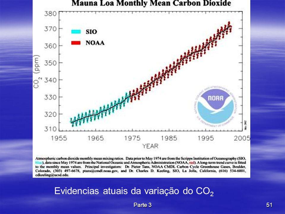 Parte 351 Evidencias atuais da variação do CO 2