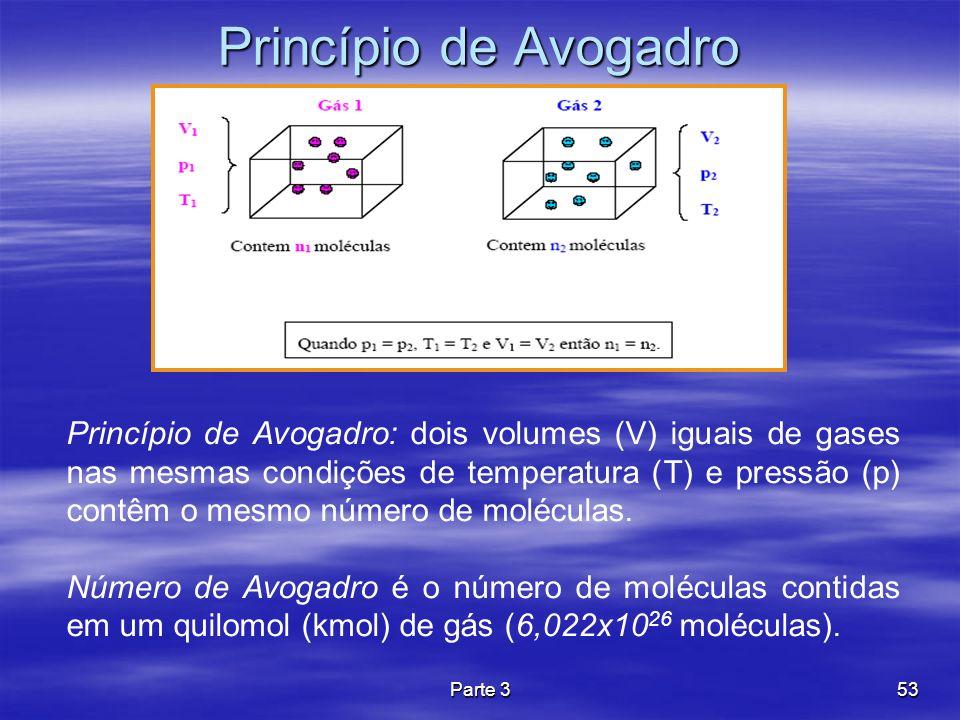Parte 353 Princípio de Avogadro Princípio de Avogadro: dois volumes (V) iguais de gases nas mesmas condições de temperatura (T) e pressão (p) contêm o