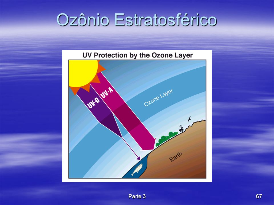 Parte 367 Ozônio Estratosférico