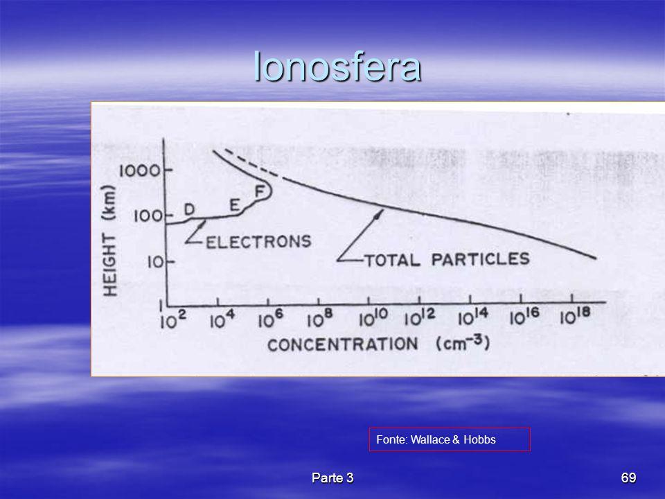 Parte 369 Ionosfera Ionosfera Fonte: Wallace & Hobbs