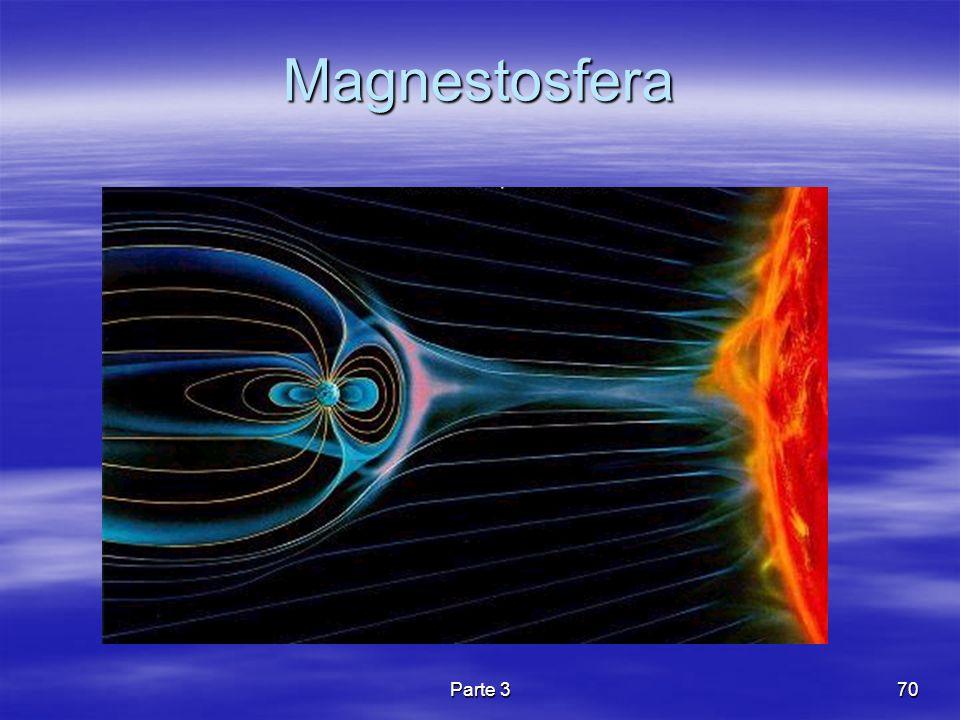 Parte 370 Magnestosfera