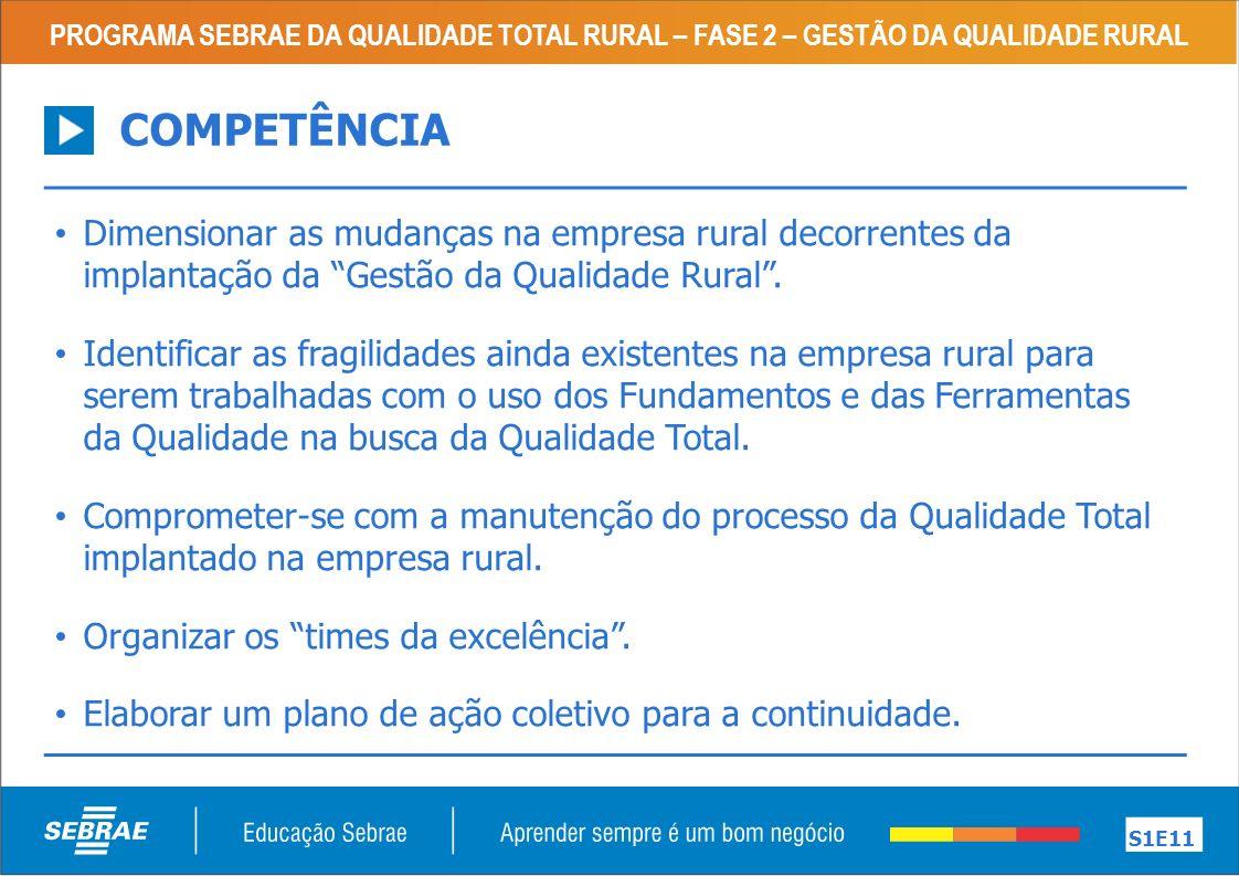 PROGRAMA SEBRAE DA QUALIDADE TOTAL RURAL – FASE 2 – GESTÃO DA QUALIDADE RURAL S1E11 COMPETÊNCIA Dimensionar as mudanças na empresa rural decorrentes d