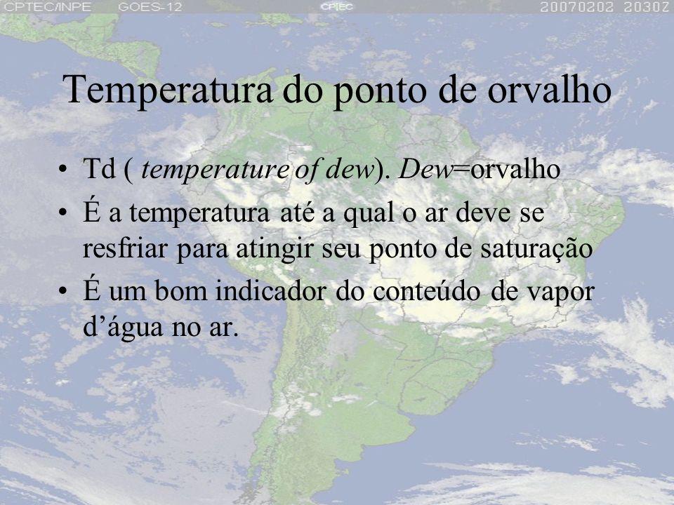 Temperatura do ponto de orvalho Td ( temperature of dew). Dew=orvalho É a temperatura até a qual o ar deve se resfriar para atingir seu ponto de satur