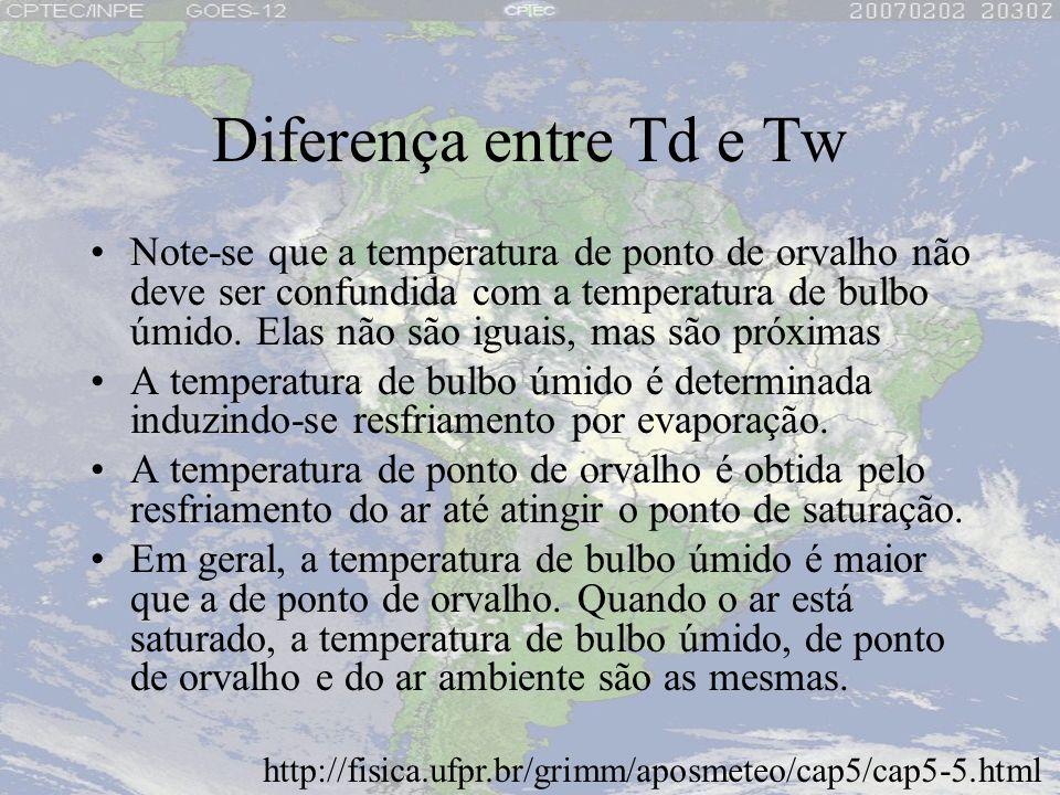 Diferença entre Td e Tw Note-se que a temperatura de ponto de orvalho não deve ser confundida com a temperatura de bulbo úmido. Elas não são iguais, m