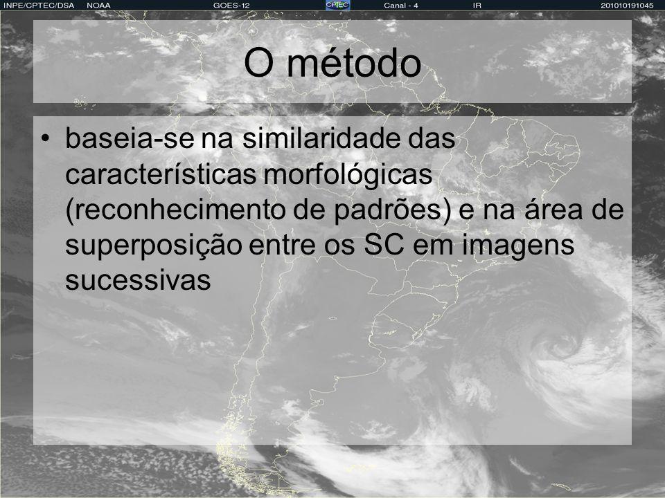 O método baseia-se na similaridade das características morfológicas (reconhecimento de padrões) e na área de superposição entre os SC em imagens suces